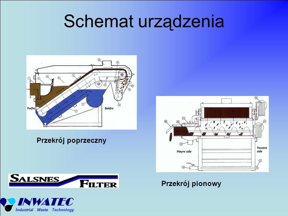 Schemat urządzenia Przekrój poprzeczny Przekrój pionowy