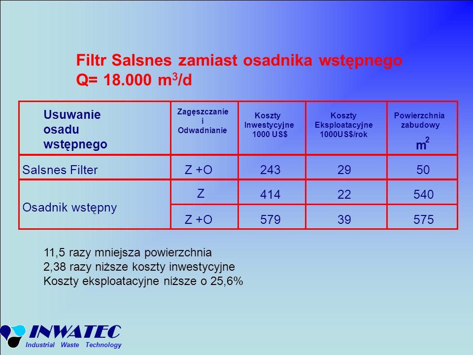 Filtr Salsnes zamiast osadnika wstępnego Q= 18.000 m3/d