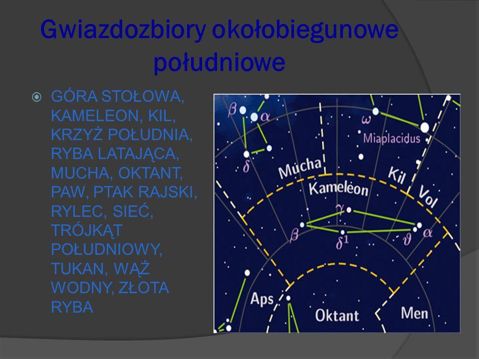 Gwiazdozbiory okołobiegunowe południowe