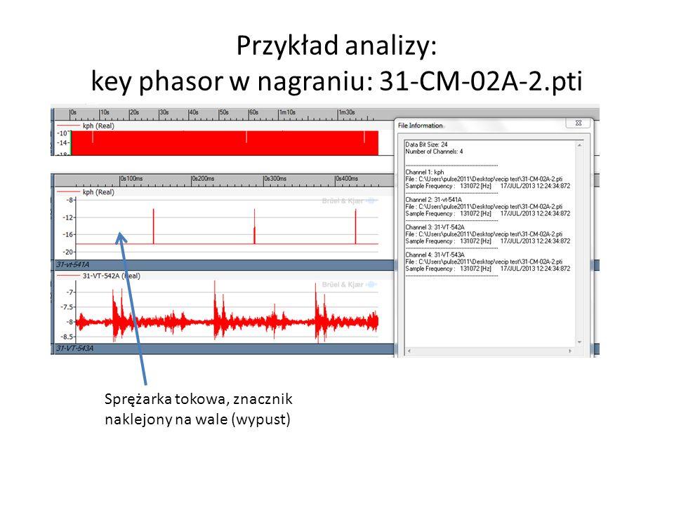 Przykład analizy: key phasor w nagraniu: 31-CM-02A-2.pti