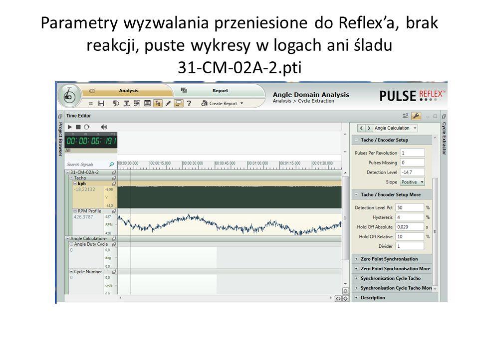 Parametry wyzwalania przeniesione do Reflex'a, brak reakcji, puste wykresy w logach ani śladu 31-CM-02A-2.pti