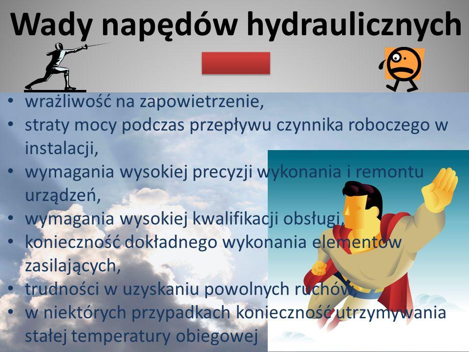 Wady napędów hydraulicznych