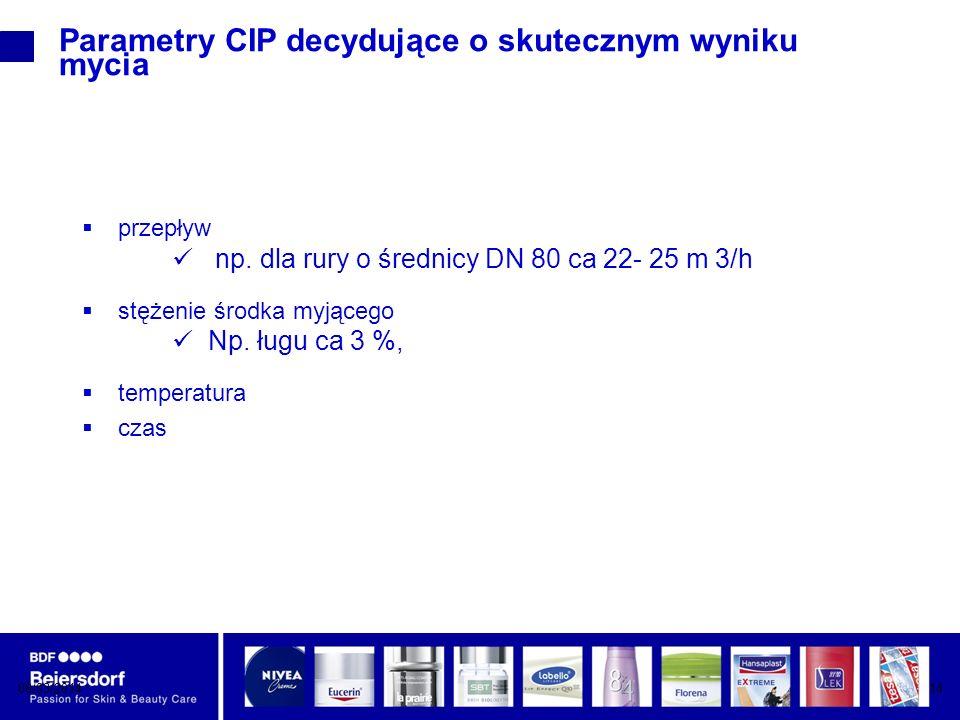 Parametry CIP decydujące o skutecznym wyniku mycia
