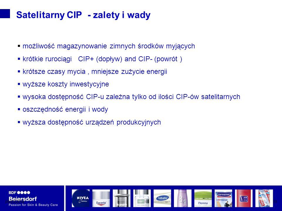 Satelitarny CIP - zalety i wady