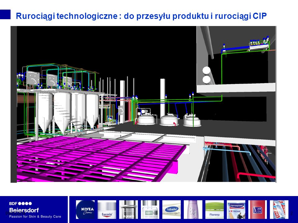 Rurociągi technologiczne : do przesyłu produktu i rurociągi CIP