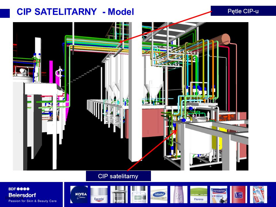CIP SATELITARNY - Model
