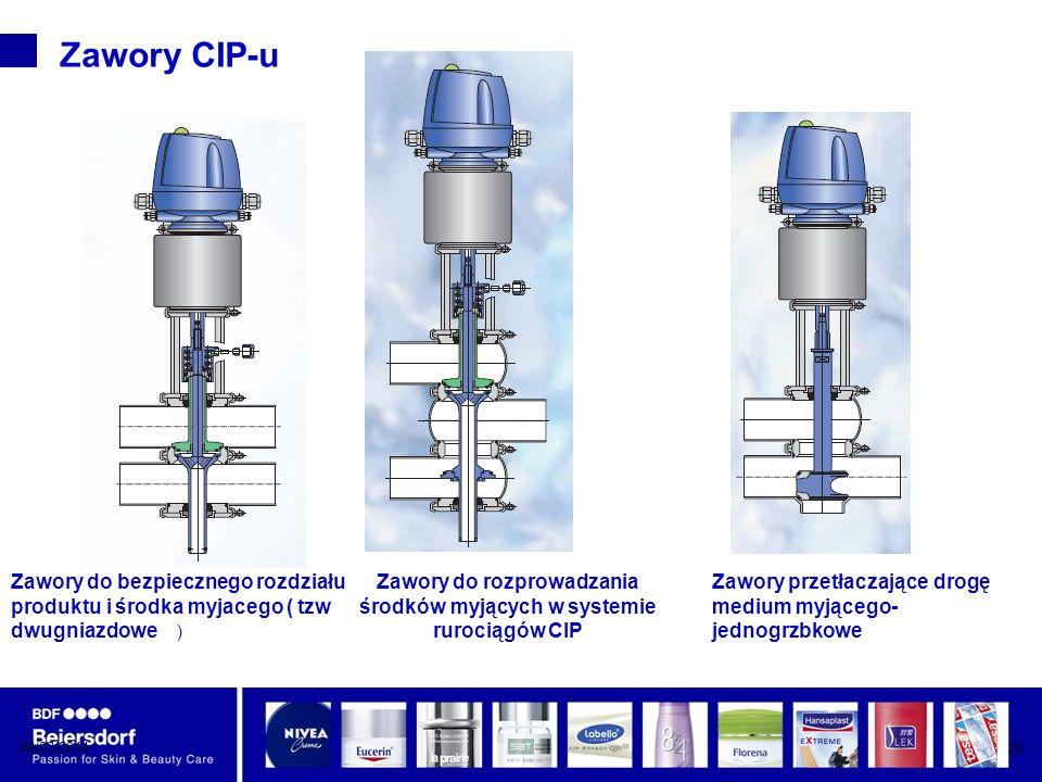 Zawory do rozprowadzania środków myjących w systemie rurociągów CIP