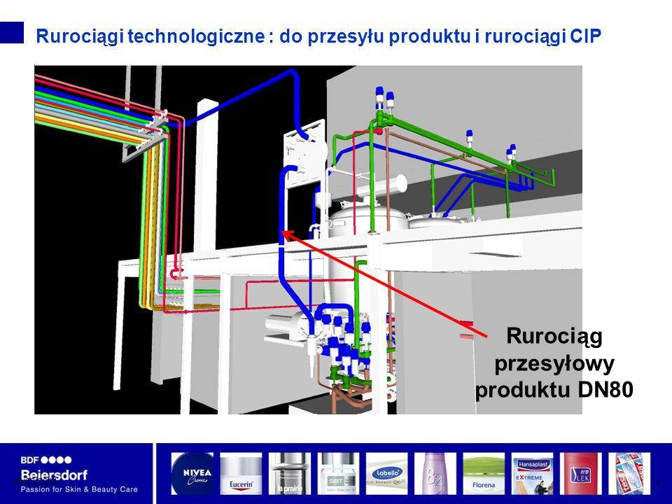 Rurociąg przesyłowy produktu DN80