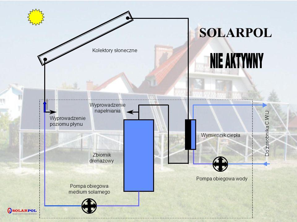 SOLARPOL Kolektory słoneczne Wyprowadzenie napełniania Wyprowadzenie