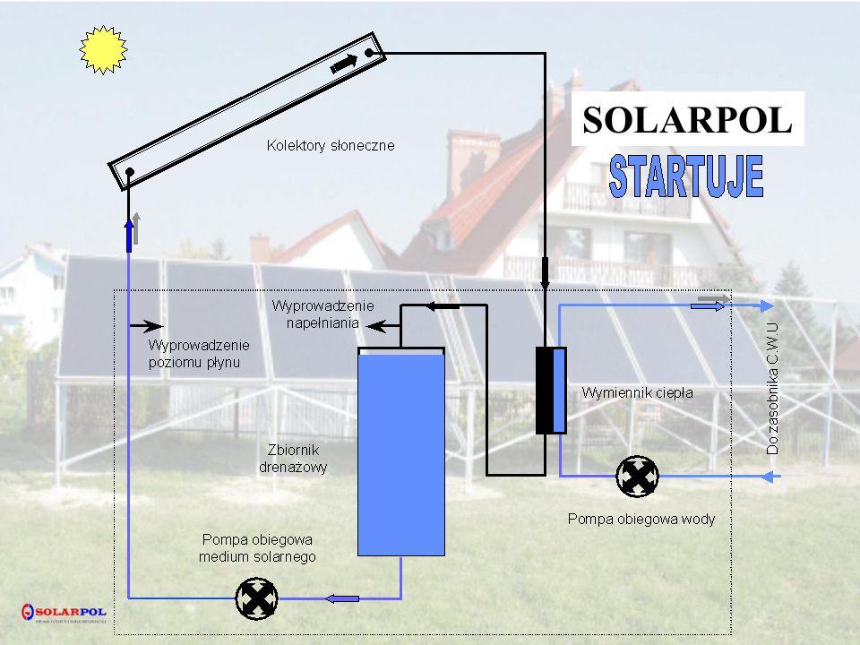 SOLARPOL