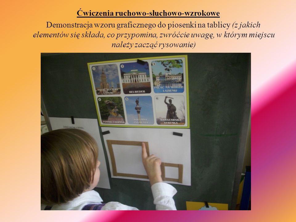 Ćwiczenia ruchowo-słuchowo-wzrokowe Demonstracja wzoru graficznego do piosenki na tablicy (z jakich elementów się składa, co przypomina, zwróćcie uwagę, w którym miejscu należy zacząć rysowanie)