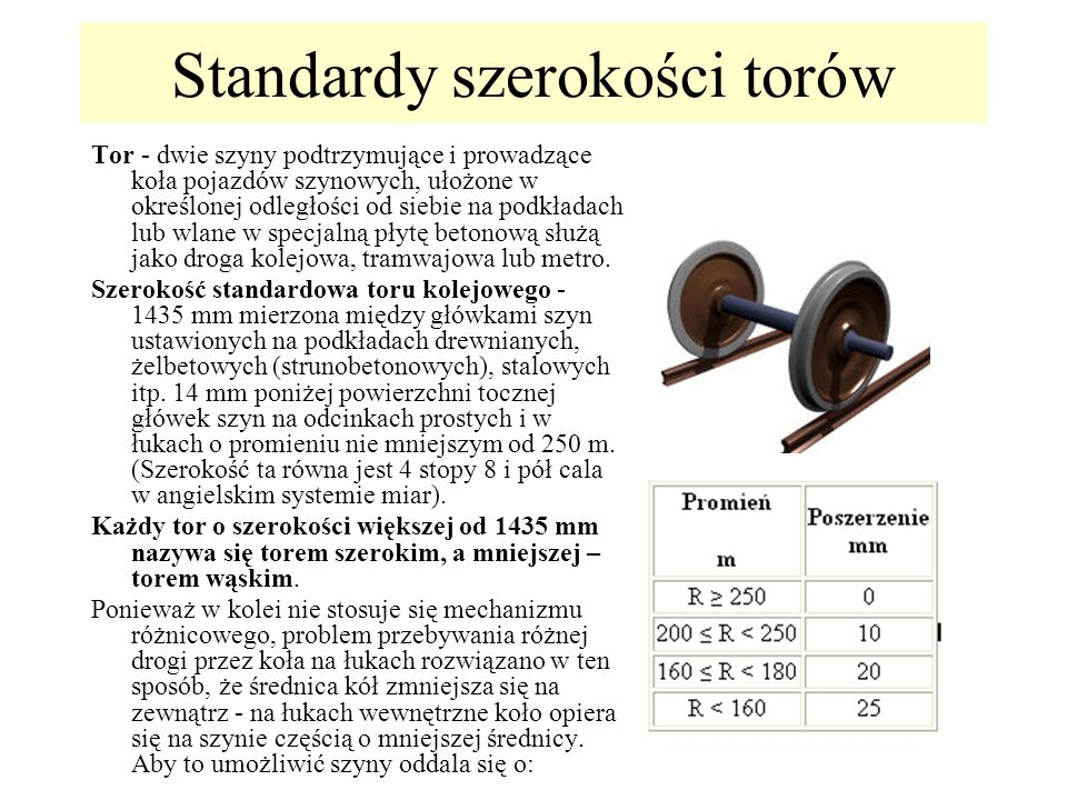 Standardy szerokości torów