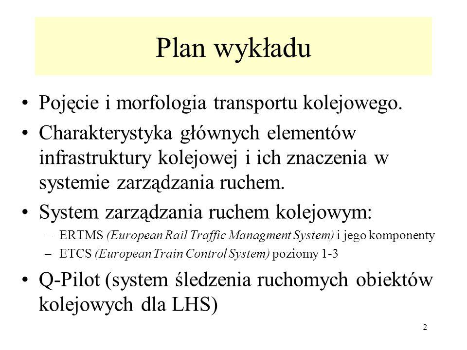 Plan wykładu Pojęcie i morfologia transportu kolejowego.