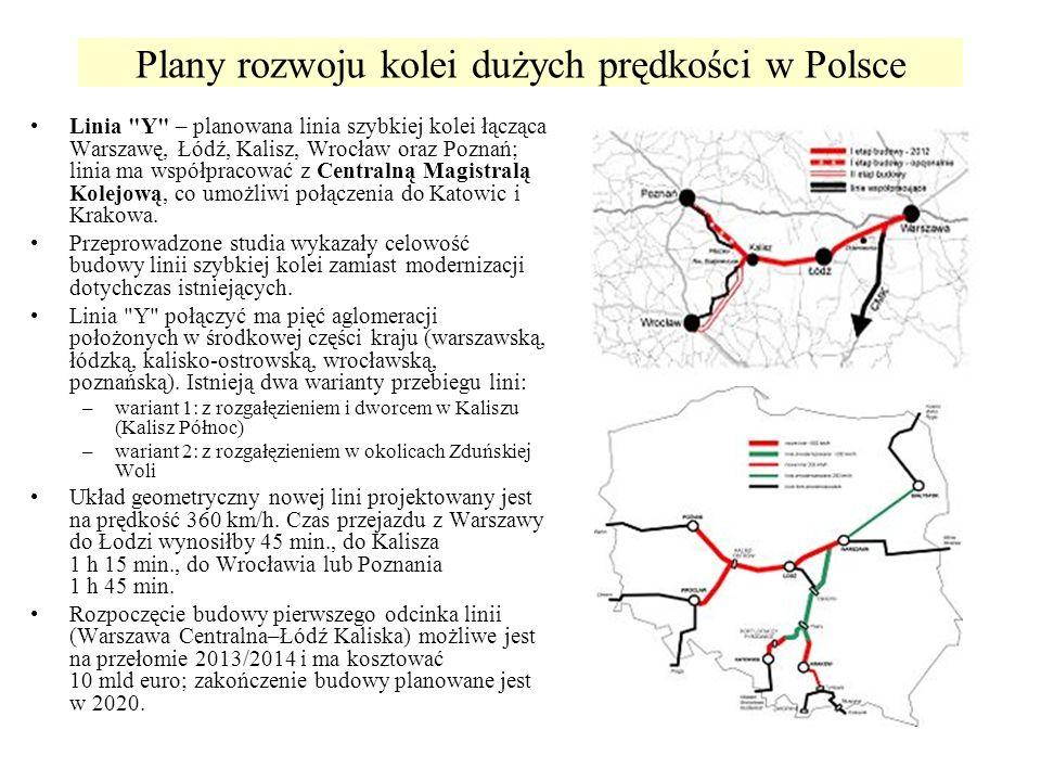 Plany rozwoju kolei dużych prędkości w Polsce