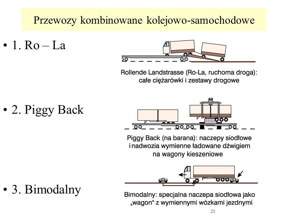 Przewozy kombinowane kolejowo-samochodowe
