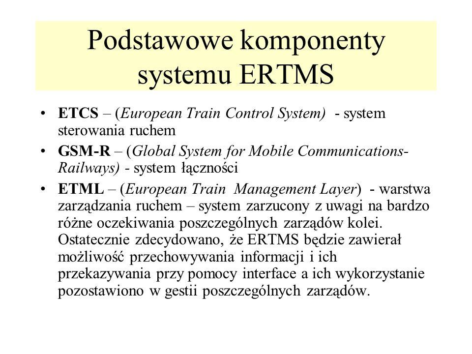Podstawowe komponenty systemu ERTMS