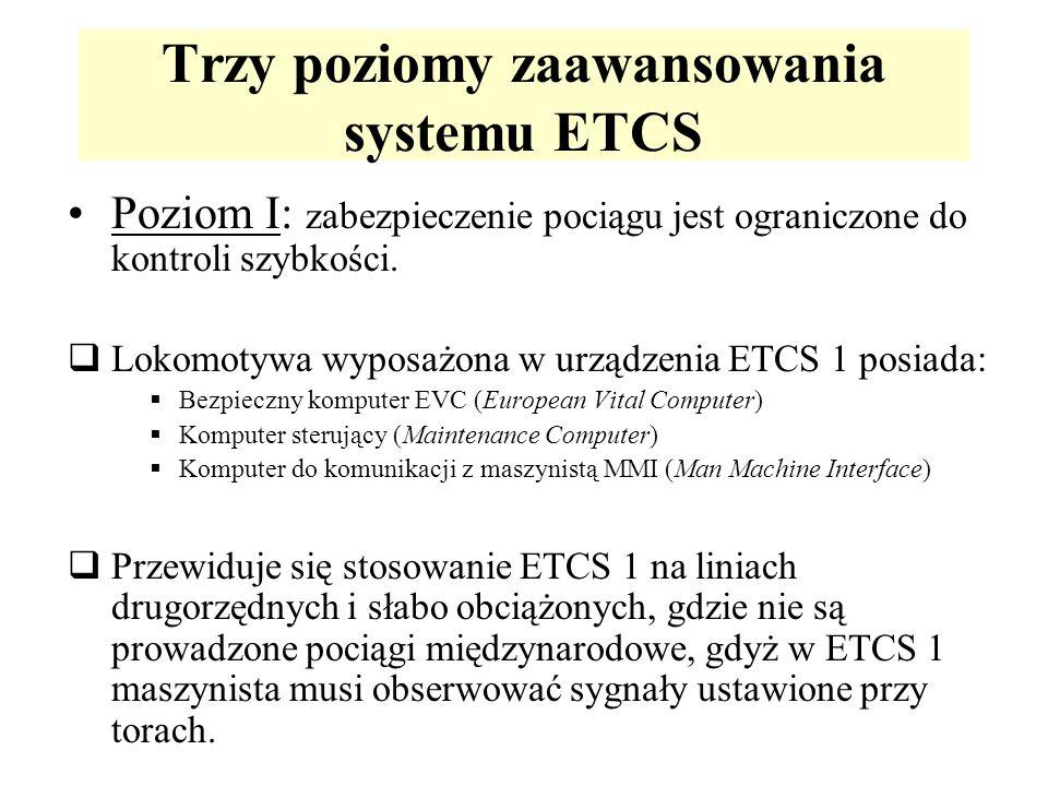 Trzy poziomy zaawansowania systemu ETCS