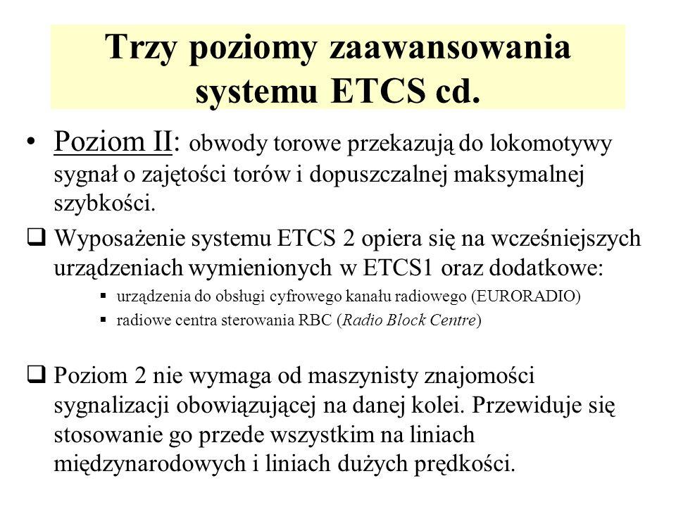 Trzy poziomy zaawansowania systemu ETCS cd.
