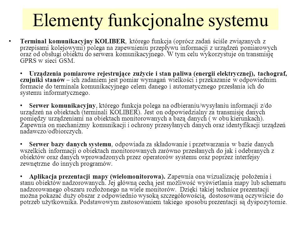 Elementy funkcjonalne systemu