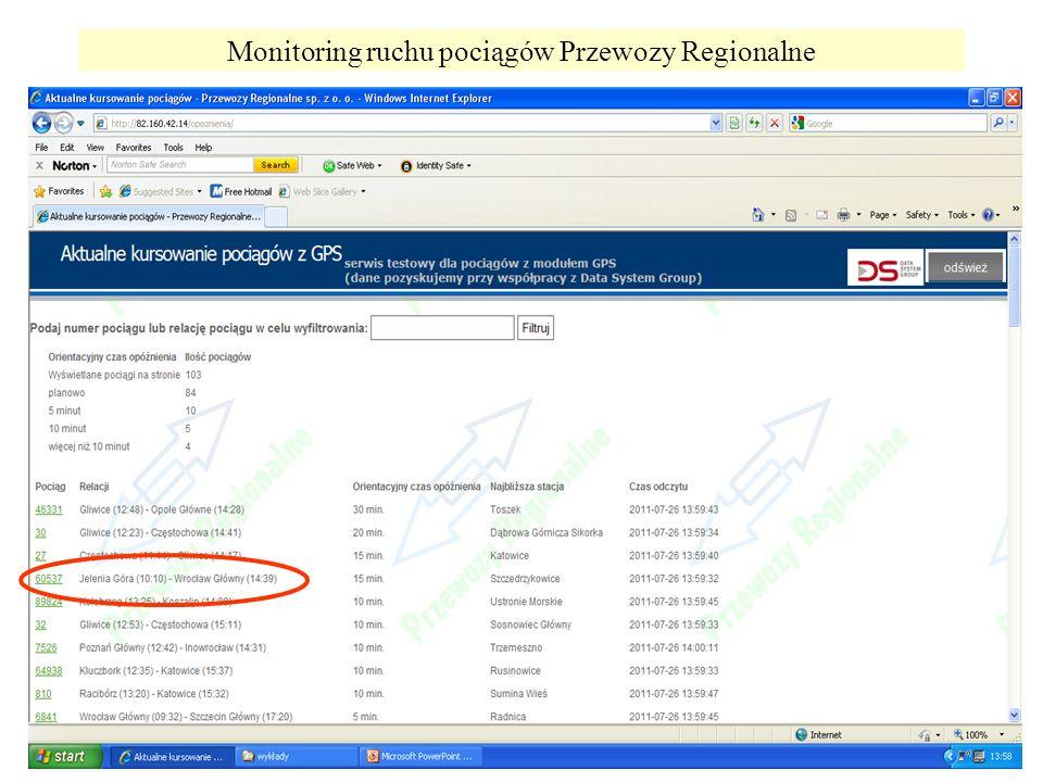 Monitoring ruchu pociągów Przewozy Regionalne