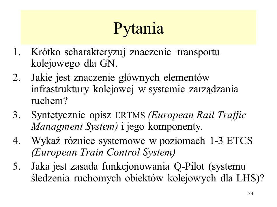 Pytania Krótko scharakteryzuj znaczenie transportu kolejowego dla GN.