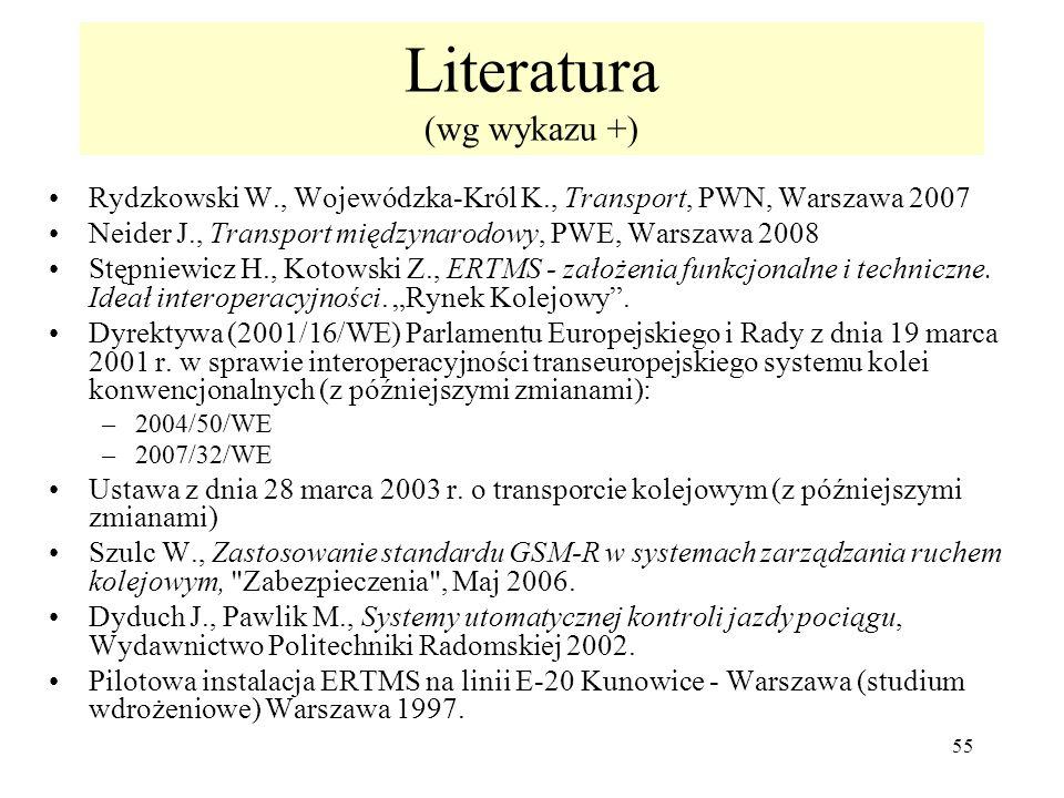Literatura (wg wykazu +)