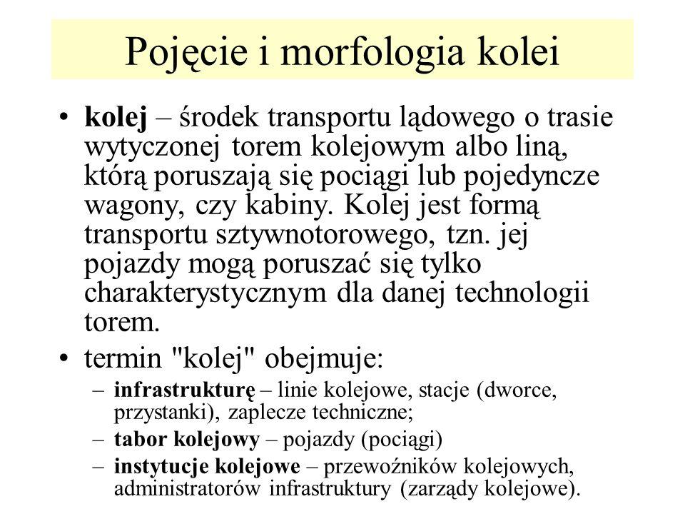Pojęcie i morfologia kolei