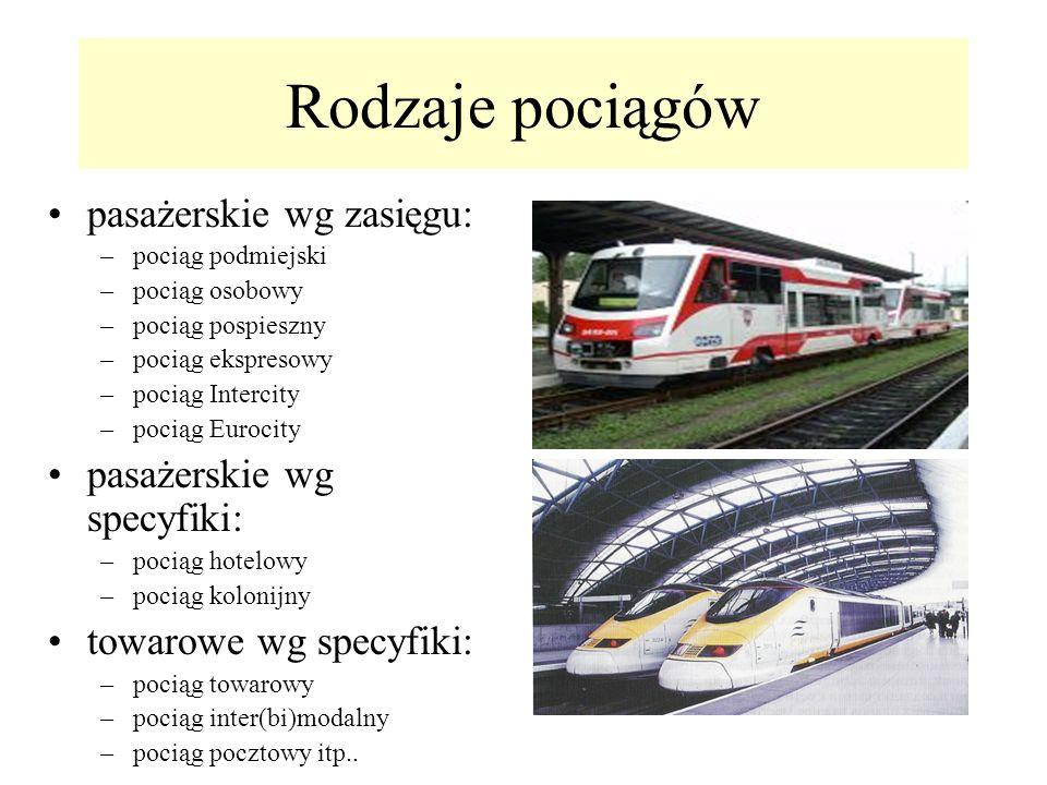 Rodzaje pociągów pasażerskie wg zasięgu: pasażerskie wg specyfiki: