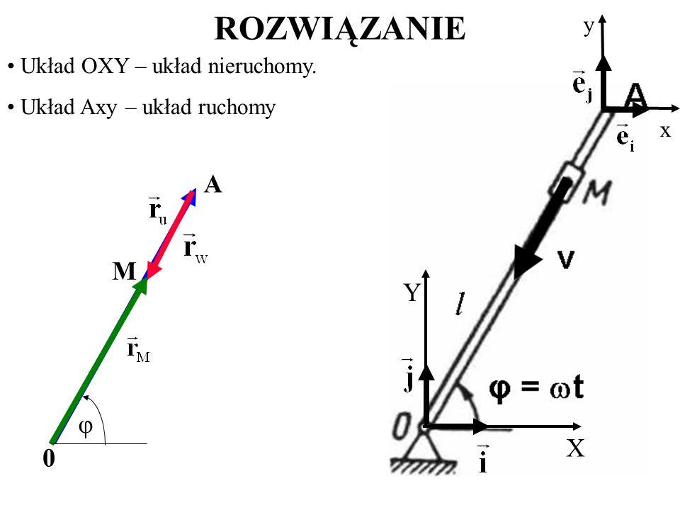ROZWIĄZANIE A M Y φ X y Układ OXY – układ nieruchomy.