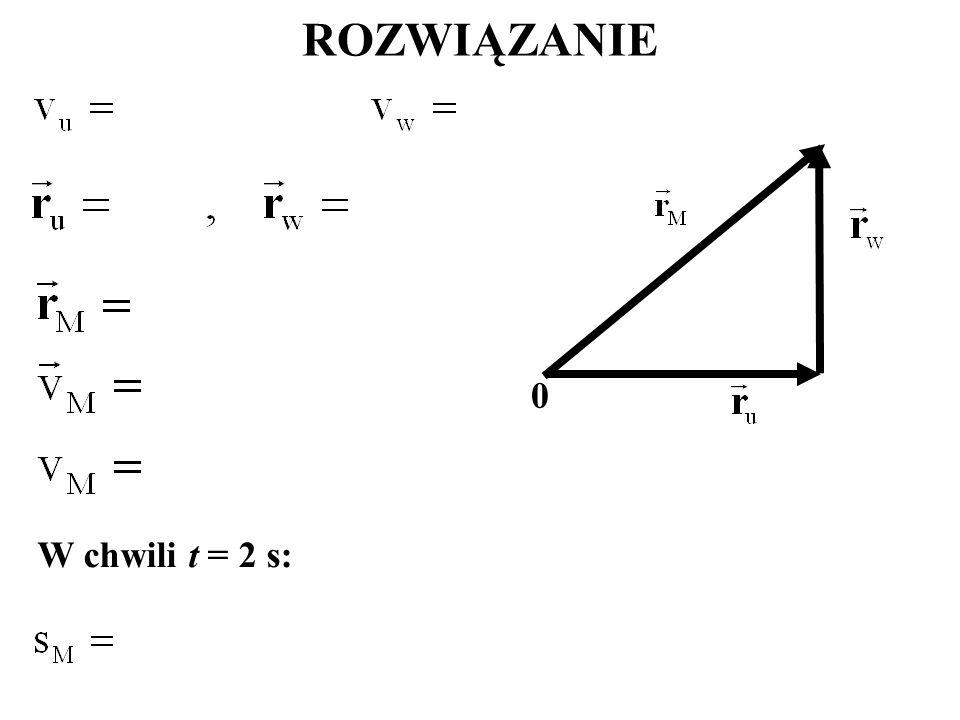 ROZWIĄZANIE W chwili t = 2 s: