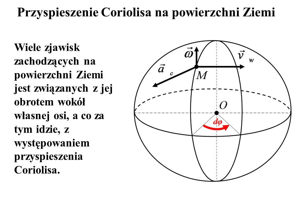 Przyspieszenie Coriolisa na powierzchni Ziemi