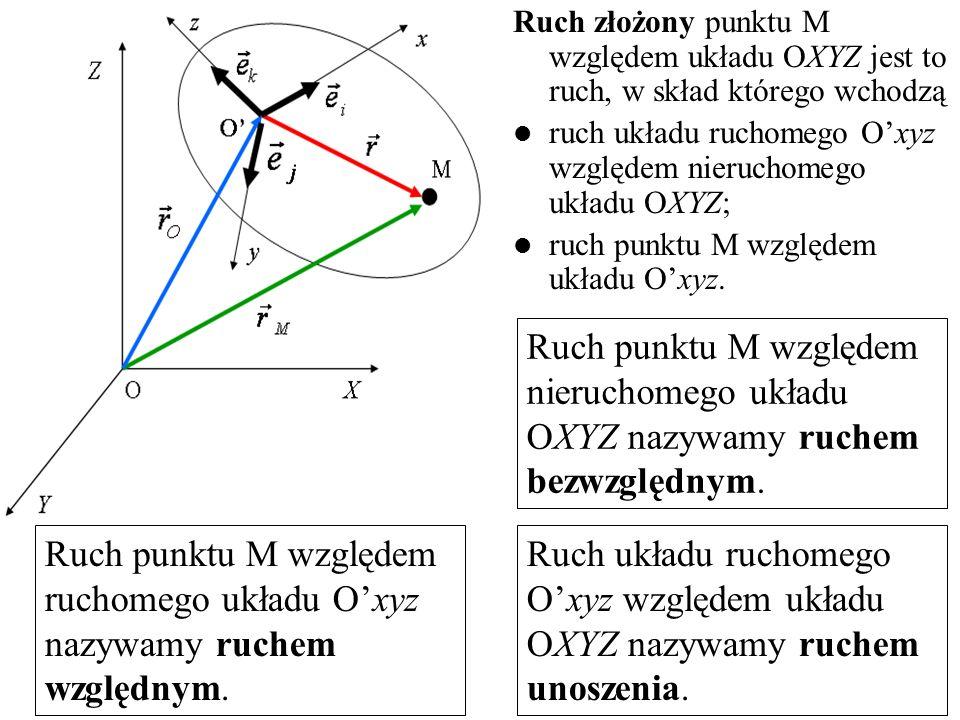 Ruch złożony punktu M względem układu OXYZ jest to ruch, w skład którego wchodzą