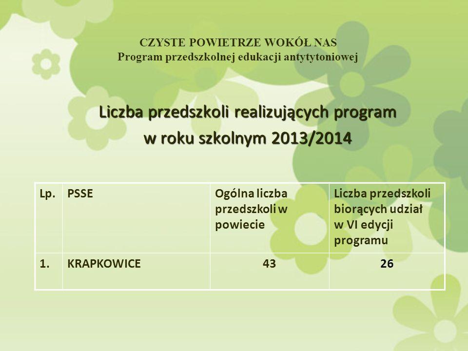 Liczba przedszkoli realizujących program