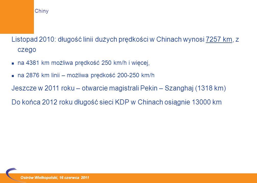 Jeszcze w 2011 roku – otwarcie magistrali Pekin – Szanghaj (1318 km)