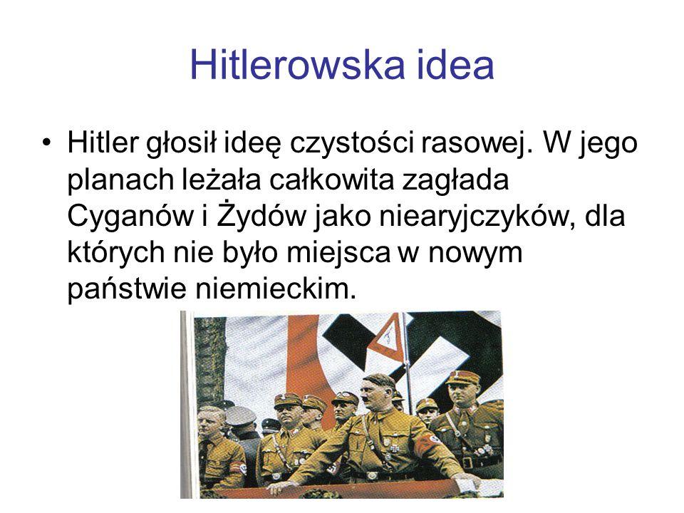 Hitlerowska idea