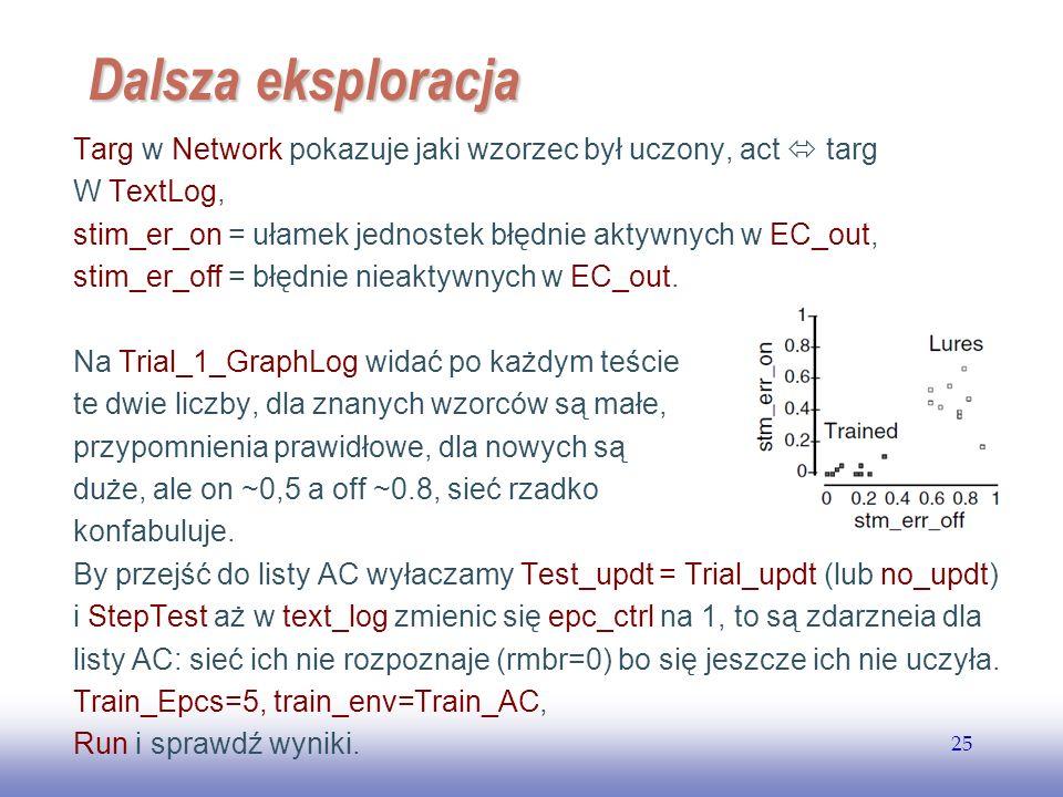 Dalsza eksploracja Targ w Network pokazuje jaki wzorzec był uczony, act  targ.