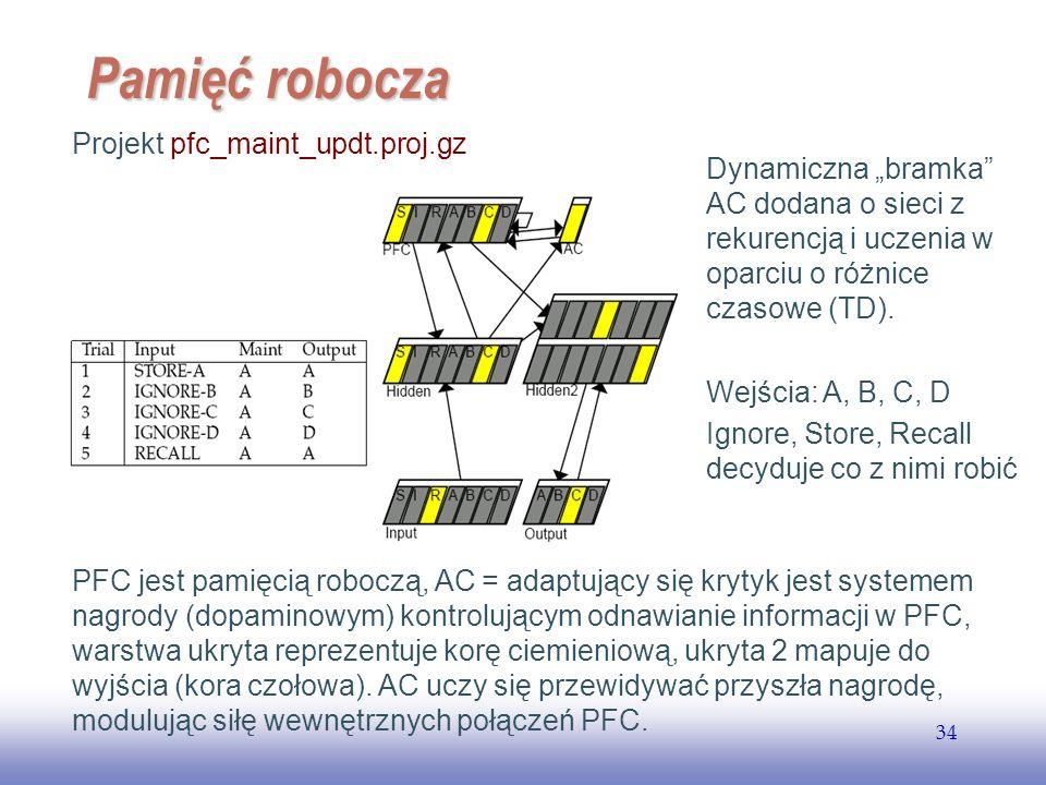 Pamięć robocza Projekt pfc_maint_updt.proj.gz