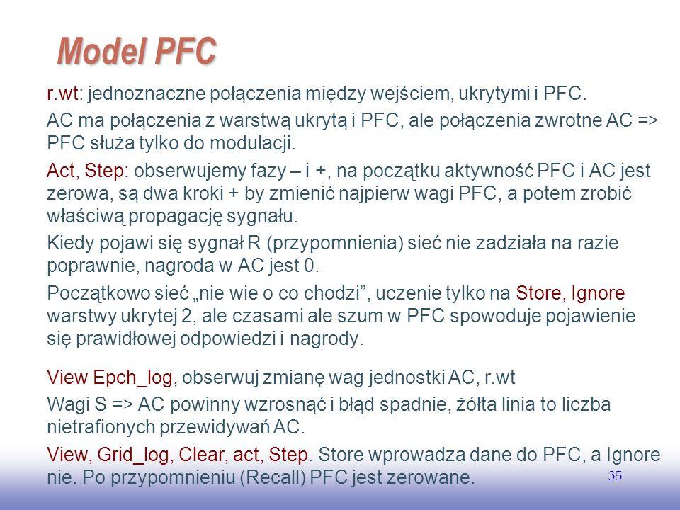 Model PFC r.wt: jednoznaczne połączenia między wejściem, ukrytymi i PFC.