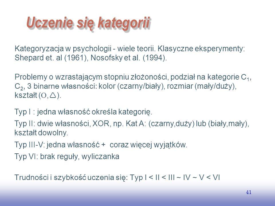Uczenie się kategorii Kategoryzacja w psychologii - wiele teorii. Klasyczne eksperymenty: Shepard et. al (1961), Nosofsky et al. (1994).