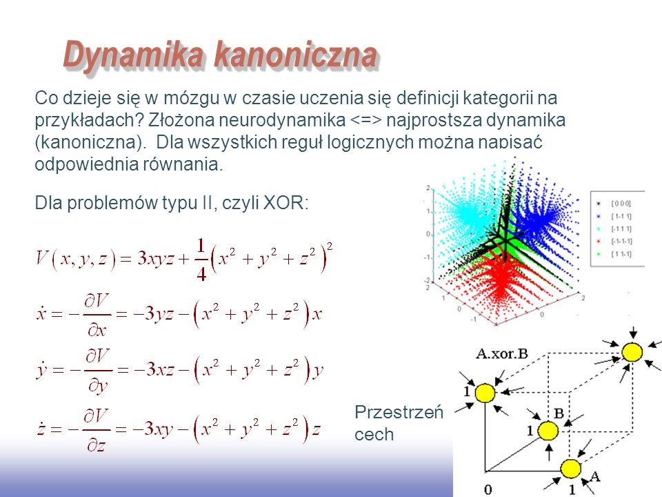 Dynamika kanoniczna