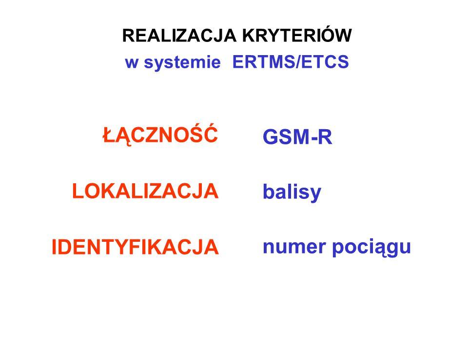 REALIZACJA KRYTERIÓW w systemie ERTMS/ETCS