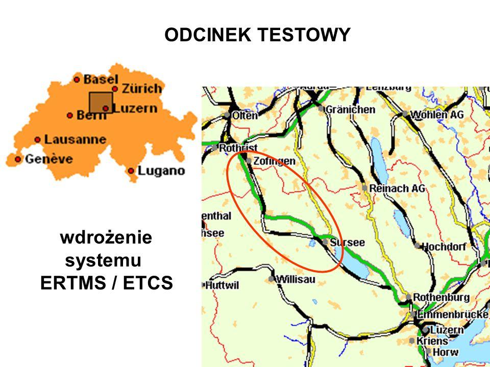 wdrożenie systemu ERTMS / ETCS