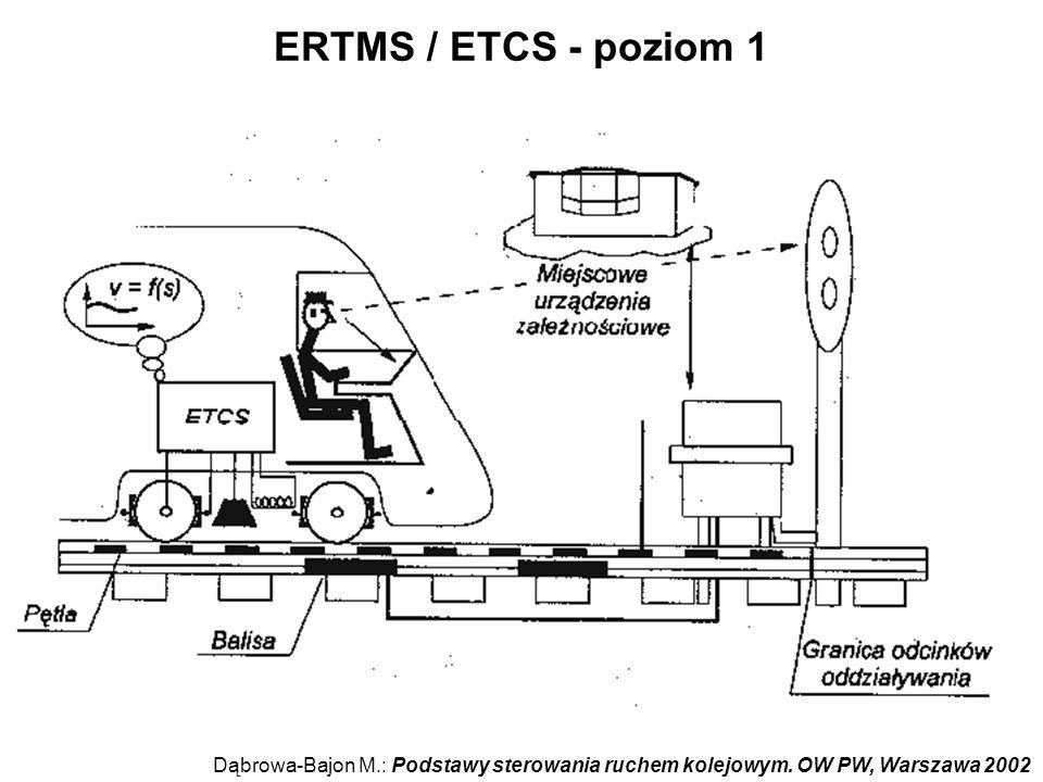 ERTMS / ETCS - poziom 1 Dąbrowa-Bajon M.: Podstawy sterowania ruchem kolejowym.