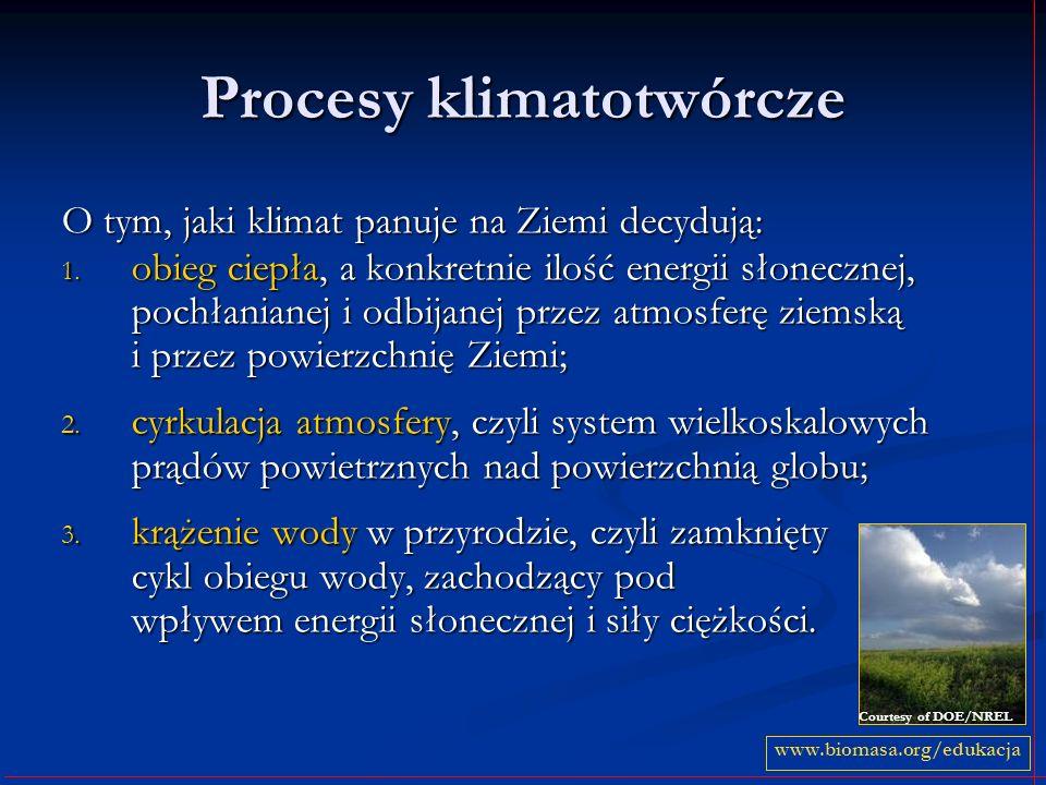 Procesy klimatotwórcze