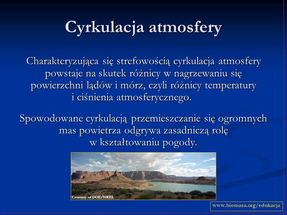 Cyrkulacja atmosfery