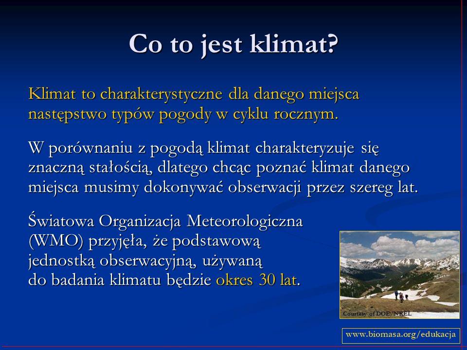Co to jest klimat Klimat to charakterystyczne dla danego miejsca następstwo typów pogody w cyklu rocznym.