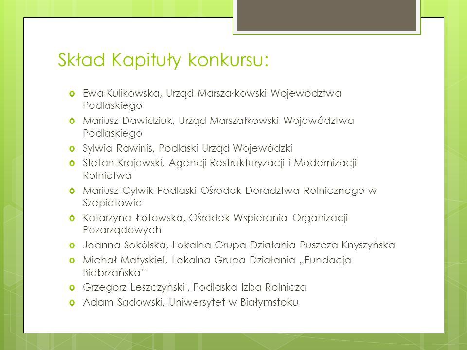Skład Kapituły konkursu: