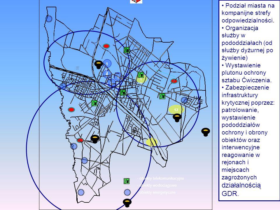 • Podział miasta na kompanijne strefy odpowiedzialności