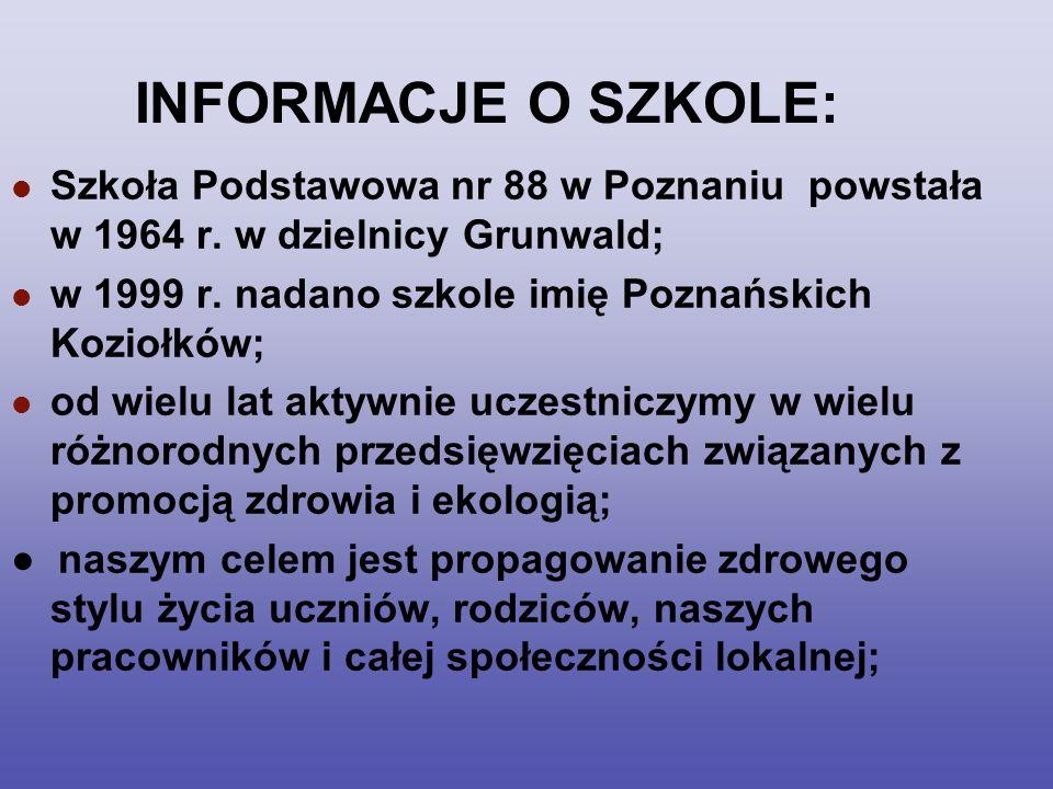 INFORMACJE O SZKOLE: Szkoła Podstawowa nr 88 w Poznaniu powstała w 1964 r. w dzielnicy Grunwald;