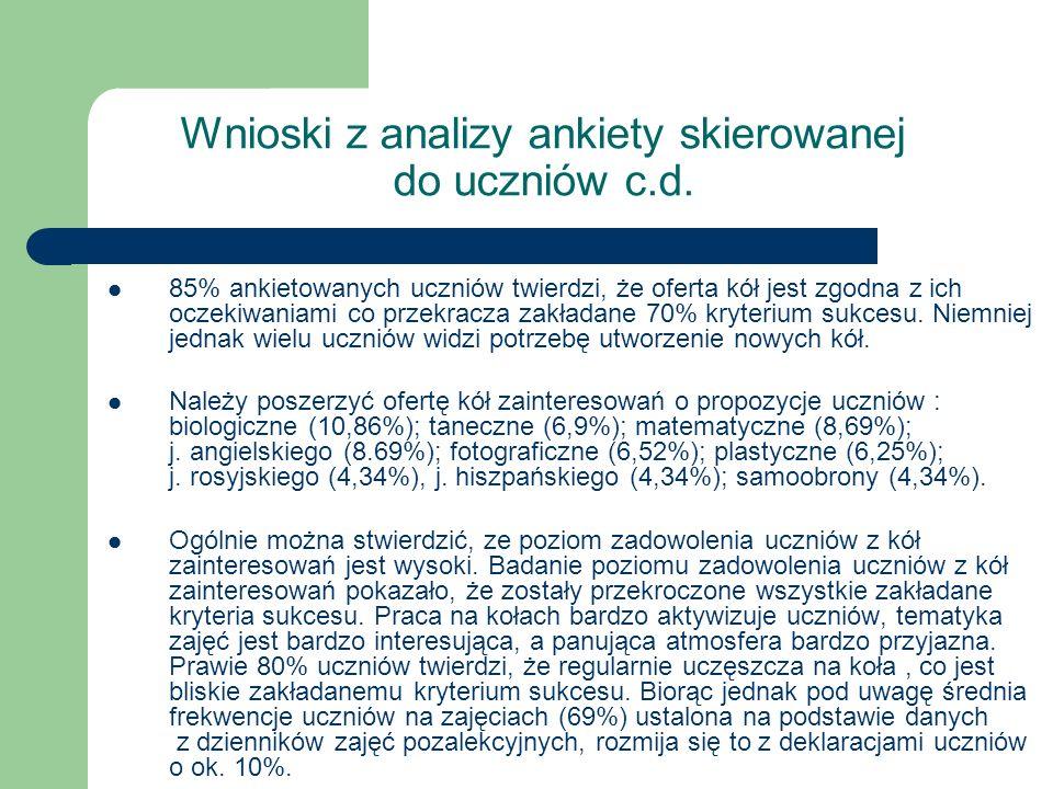 Wnioski z analizy ankiety skierowanej do uczniów c.d.